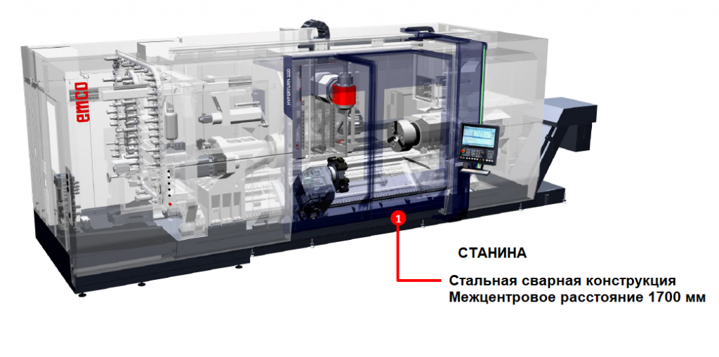 EMCO Hyper Turn 100 Power mill 3Д-станка.png